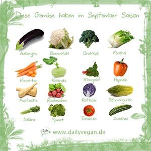 Saisonale und regionale Zutaten im September