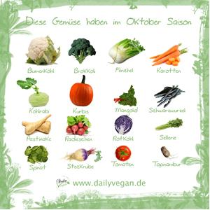 Saisonale und regionale Zutaten im Oktober