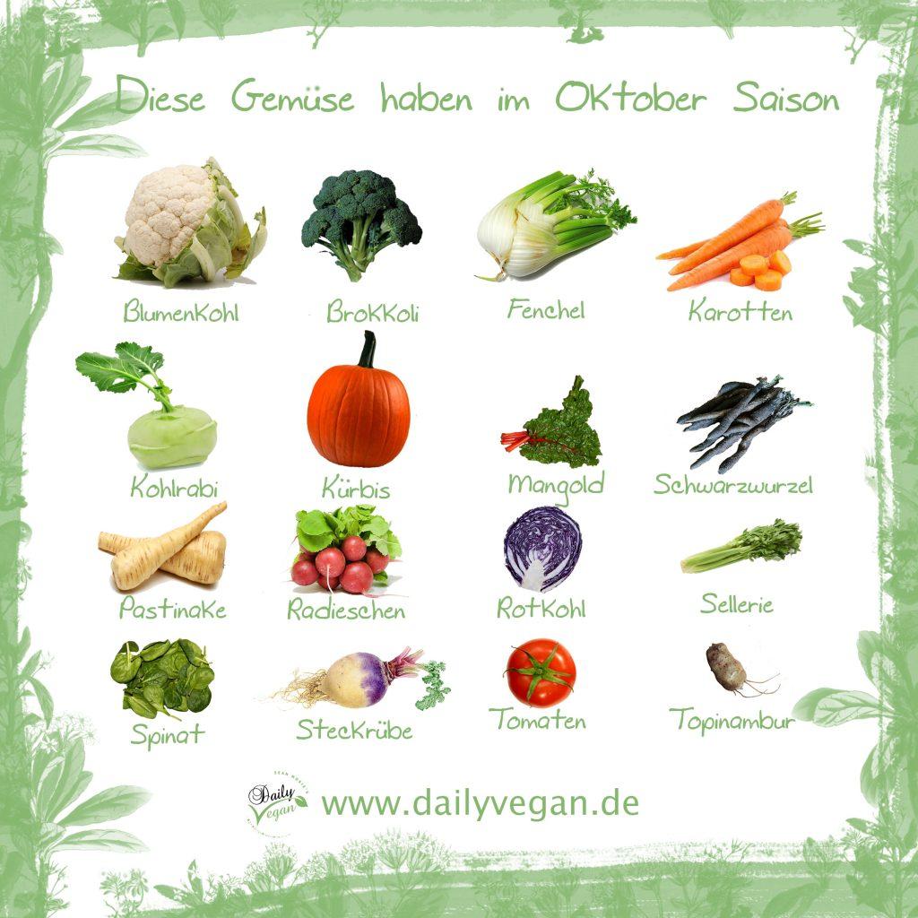 Saisonales Gemüse im Oktober